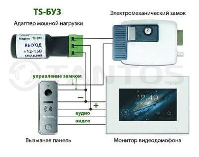 Блок управления замком TS-БУЗ